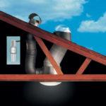 Система полых световодов – Solarspot®