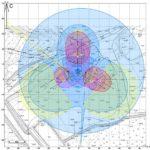 Расчет санитарно-защитных зон по фактору электромагнитного излучения